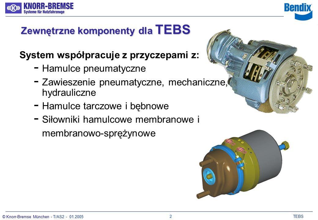 1 TEBS © Knorr-Bremse München - T/AS2 - 01.2005 TEBSTEBS B rake S ystem Elektroniczy układ hamulcowy przyczepy E lektronic T railer