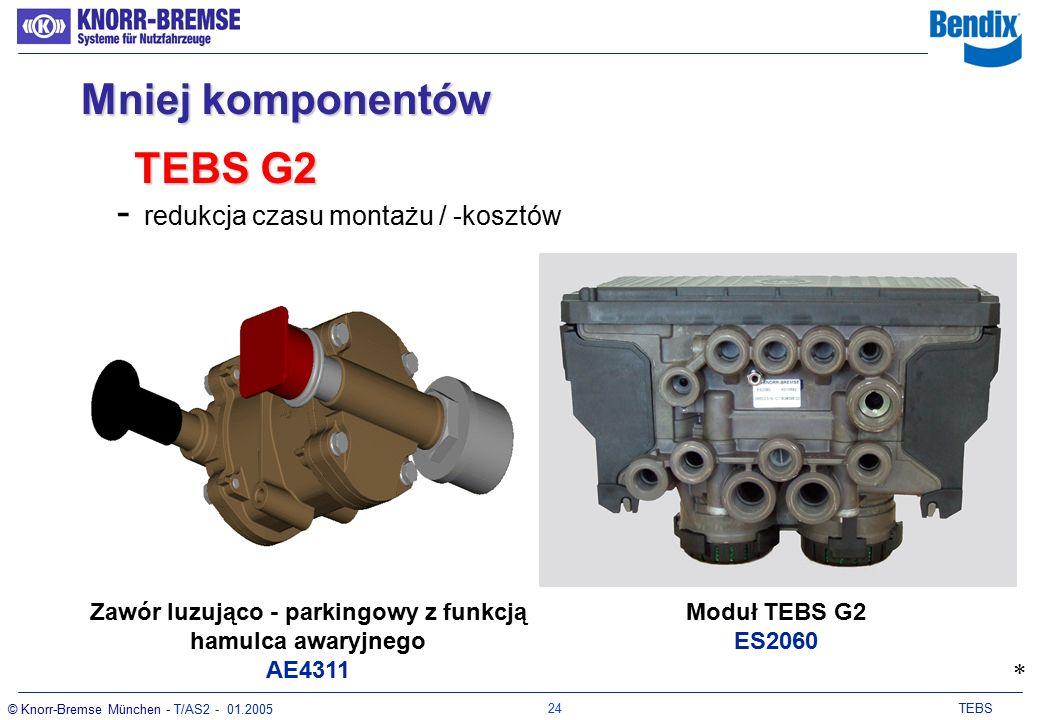 23 TEBS © Knorr-Bremse München - T/AS2 - 01.2005 01,02,03,0 Ciśnienie sterowania - bar 0 2 4 6 8 10 12 14 16 18 20 Częstotliwość hamowań 27% do 1,5 bar 92% do 2,0 bar 99% do 3,0 bar Podział hamowań na częstotliwość uruchomień i ciśnienie