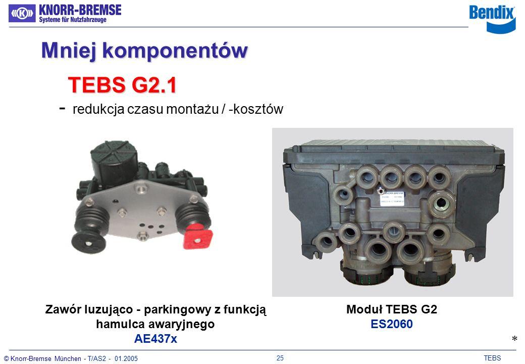 24 TEBS © Knorr-Bremse München - T/AS2 - 01.2005 - redukcja czasu montażu / -kosztów Zawór luzująco - parkingowy z funkcją hamulca awaryjnego AE4311 Mniej komponentów * Moduł TEBS G2 ES2060 TEBS G2