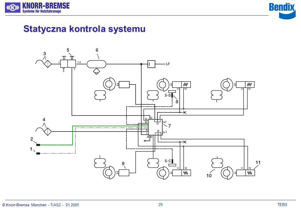 """28 TEBS © Knorr-Bremse München - T/AS2 - 01.2005 Zasilanie Zasilanie ISO7638+CAN podłączony, zapłon """"WŁ."""