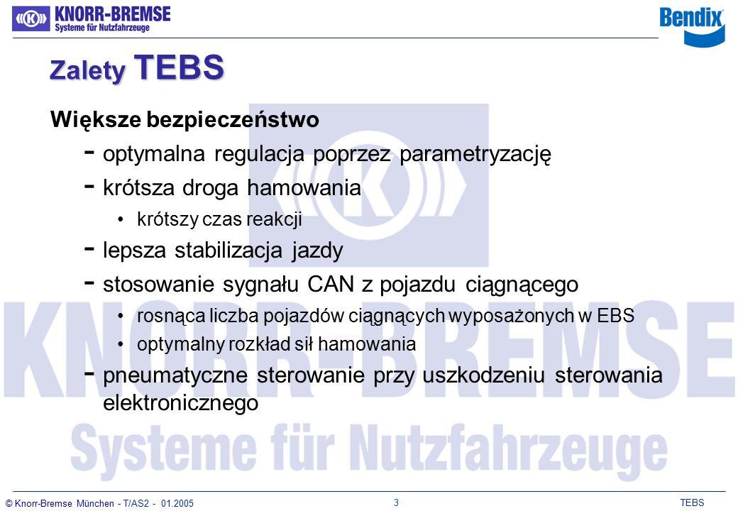 2 TEBS © Knorr-Bremse München - T/AS2 - 01.2005 Zewnętrzne komponenty dla TEBS System współpracuje z przyczepami z: - Hamulce pneumatyczne - Zawieszenie pneumatyczne, mechaniczne, hydrauliczne - Hamulce tarczowe i bębnowe - Siłowniki hamulcowe membranowe i membranowo-sprężynowe
