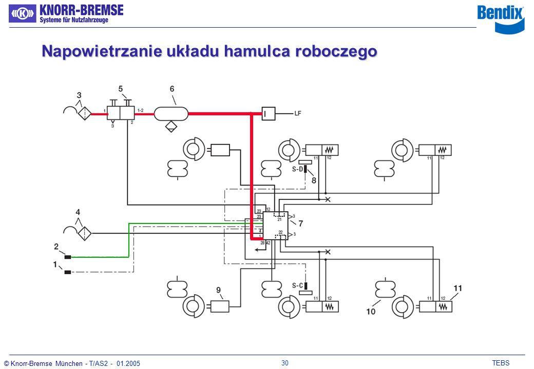 29 TEBS © Knorr-Bremse München - T/AS2 - 01.2005 Statyczna kontrola systemu