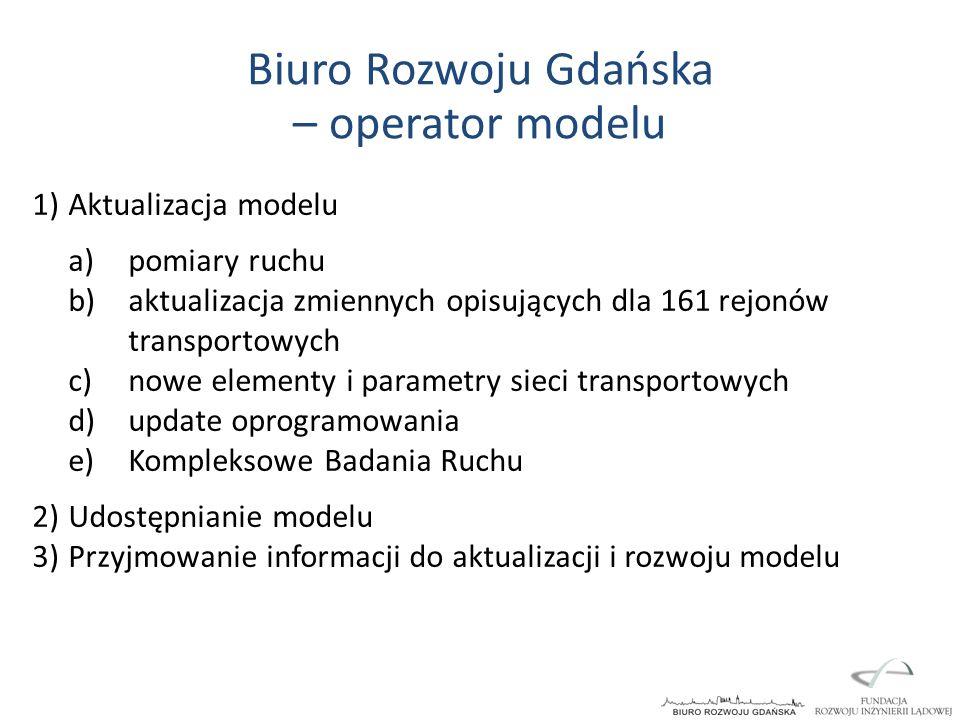 Biuro Rozwoju Gdańska – operator modelu 1)Aktualizacja modelu a)pomiary ruchu b)aktualizacja zmiennych opisujących dla 161 rejonów transportowych c)no
