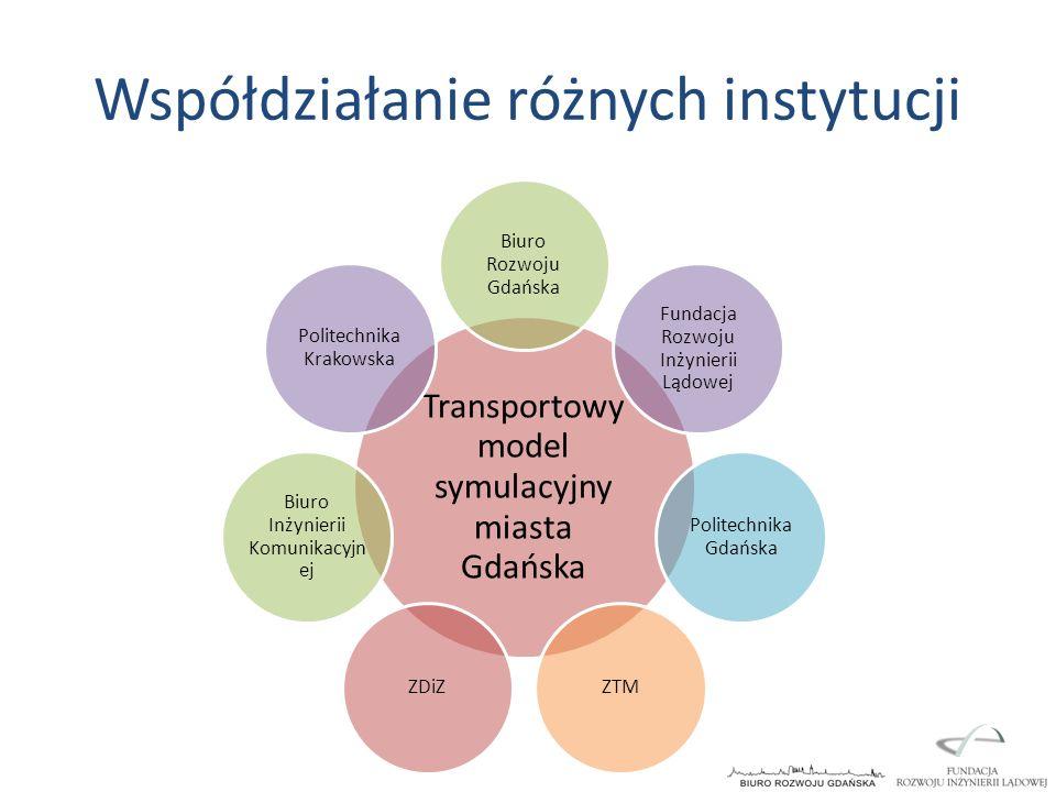 Współdziałanie różnych instytucji Transportowy model symulacyjny miasta Gdańska Biuro Rozwoju Gdańska Fundacja Rozwoju Inżynierii Lądowej Politechnika