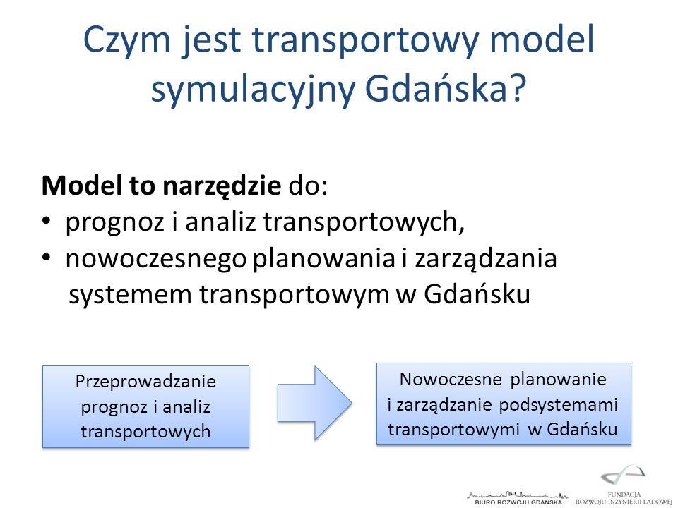 Czym jest transportowy model symulacyjny Gdańska? Model to narzędzie do: prognoz i analiz transportowych, nowoczesnego planowania i zarządzania system