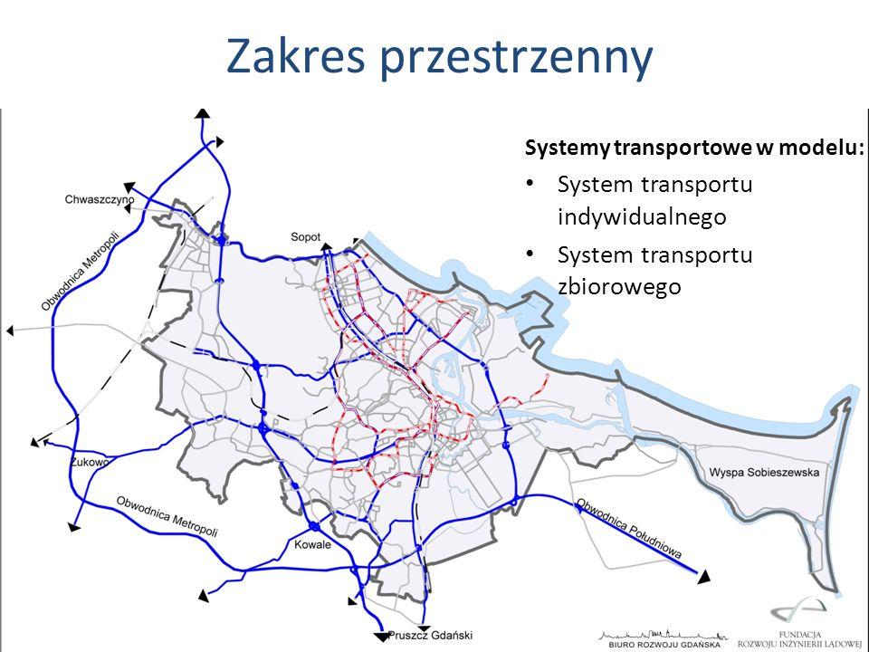 Zakres przestrzenny Systemy transportowe w modelu: System transportu indywidualnego System transportu zbiorowego