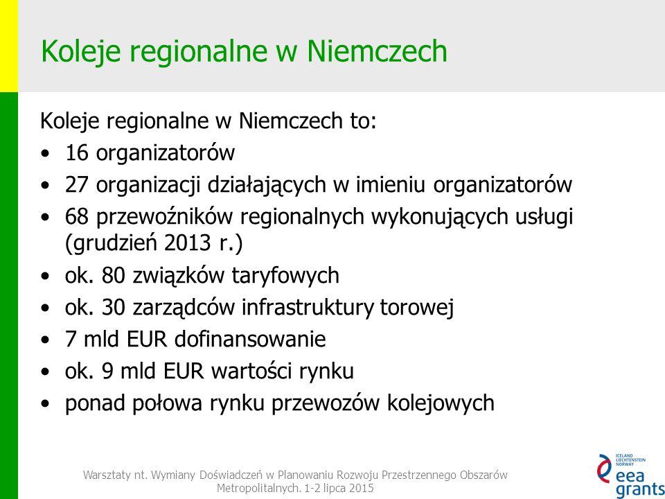 Koleje regionalne w Niemczech Koleje regionalne w Niemczech to: 16 organizatorów 27 organizacji działających w imieniu organizatorów 68 przewoźników regionalnych wykonujących usługi (grudzień 2013 r.) ok.