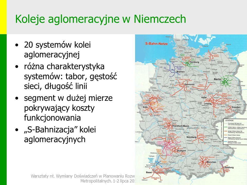 """Koleje aglomeracyjne w Niemczech 20 systemów kolei aglomeracyjnej różna charakterystyka systemów: tabor, gęstość sieci, długość linii segment w dużej mierze pokrywający koszty funkcjonowania """"S-Bahnizacja kolei aglomeracyjnych Warsztaty nt."""