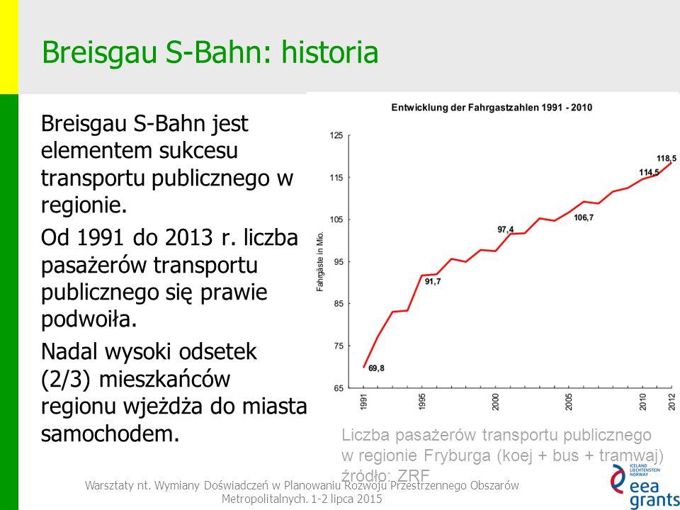 Breisgau S-Bahn: historia Breisgau S-Bahn jest elementem sukcesu transportu publicznego w regionie.