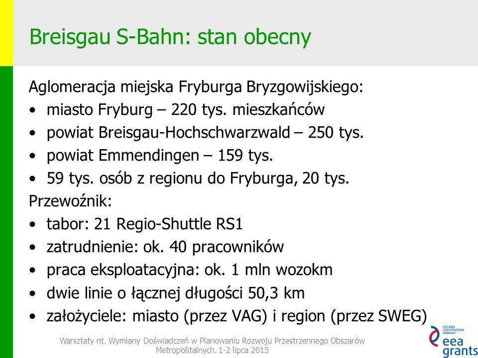 Breisgau S-Bahn: stan obecny Aglomeracja miejska Fryburga Bryzgowijskiego: miasto Fryburg – 220 tys.