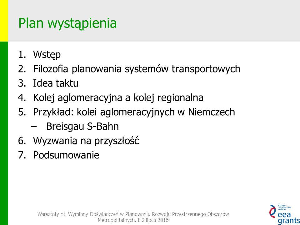 Warsztaty nt. Wymiany Doświadczeń w Planowaniu Rozwoju Przestrzennego Obszarów Metropolitalnych.