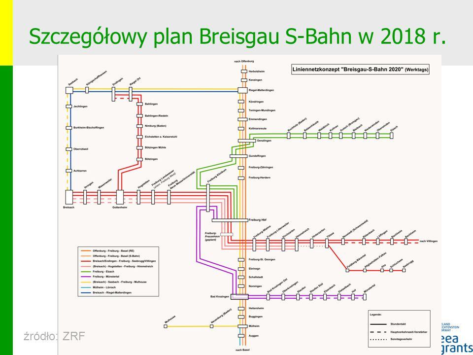 Szczegółowy plan Breisgau S-Bahn w 2018 r. Warsztaty nt.