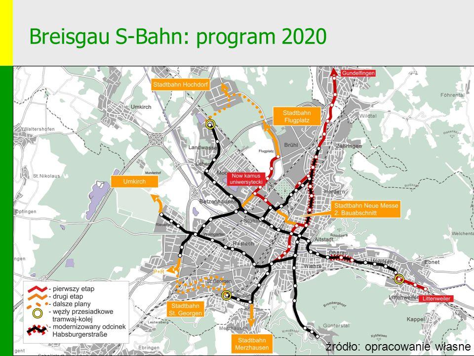Breisgau S-Bahn: program 2020 Warsztaty nt.