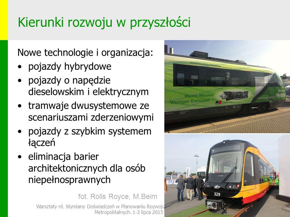 Kierunki rozwoju w przyszłości Nowe technologie i organizacja: pojazdy hybrydowe pojazdy o napędzie dieselowskim i elektrycznym tramwaje dwusystemowe ze scenariuszami zderzeniowymi pojazdy z szybkim systemem łączeń eliminacja barier architektonicznych dla osób niepełnosprawnych Warsztaty nt.