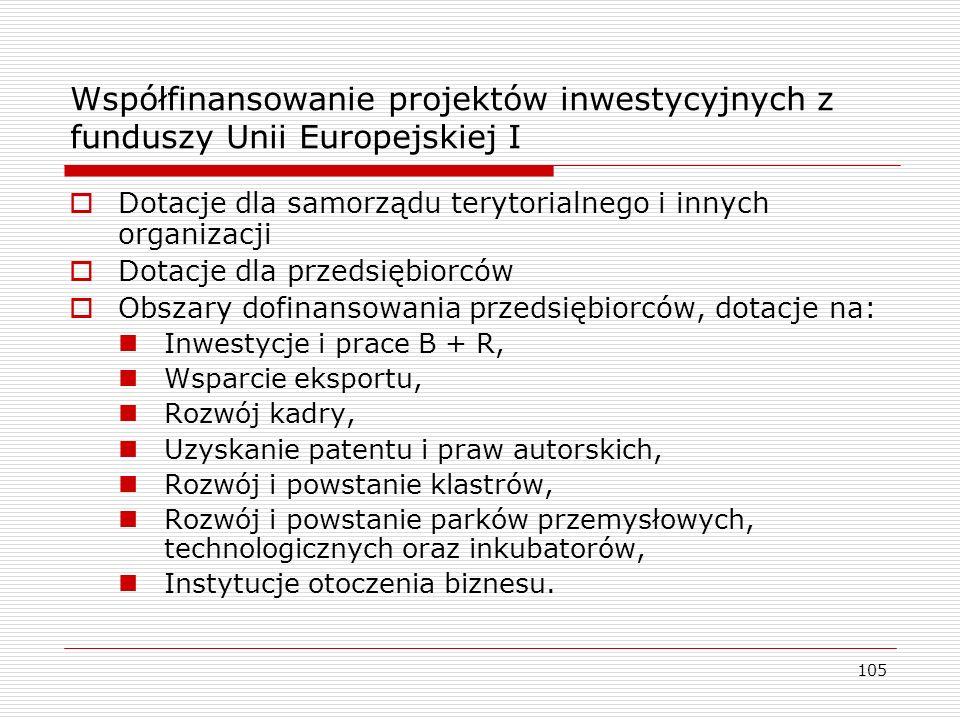 105 Współfinansowanie projektów inwestycyjnych z funduszy Unii Europejskiej I  Dotacje dla samorządu terytorialnego i innych organizacji  Dotacje dl