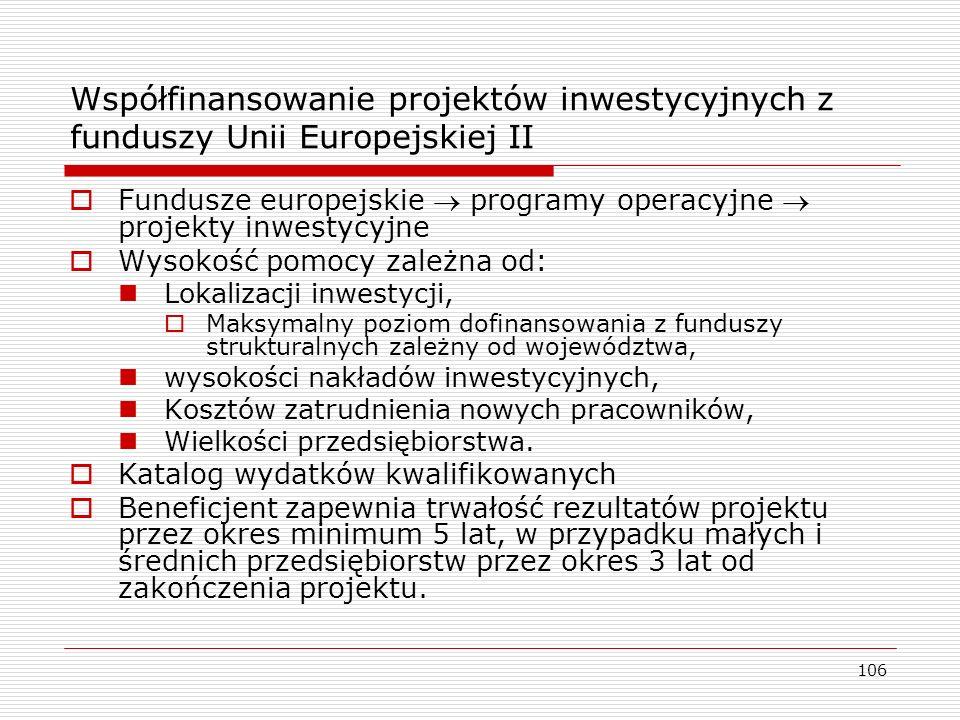 106 Współfinansowanie projektów inwestycyjnych z funduszy Unii Europejskiej II  Fundusze europejskie  programy operacyjne  projekty inwestycyjne 