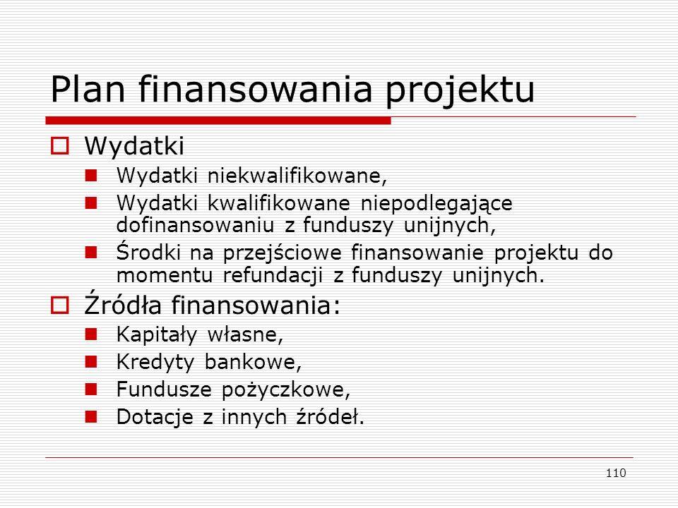 110 Plan finansowania projektu  Wydatki Wydatki niekwalifikowane, Wydatki kwalifikowane niepodlegające dofinansowaniu z funduszy unijnych, Środki na