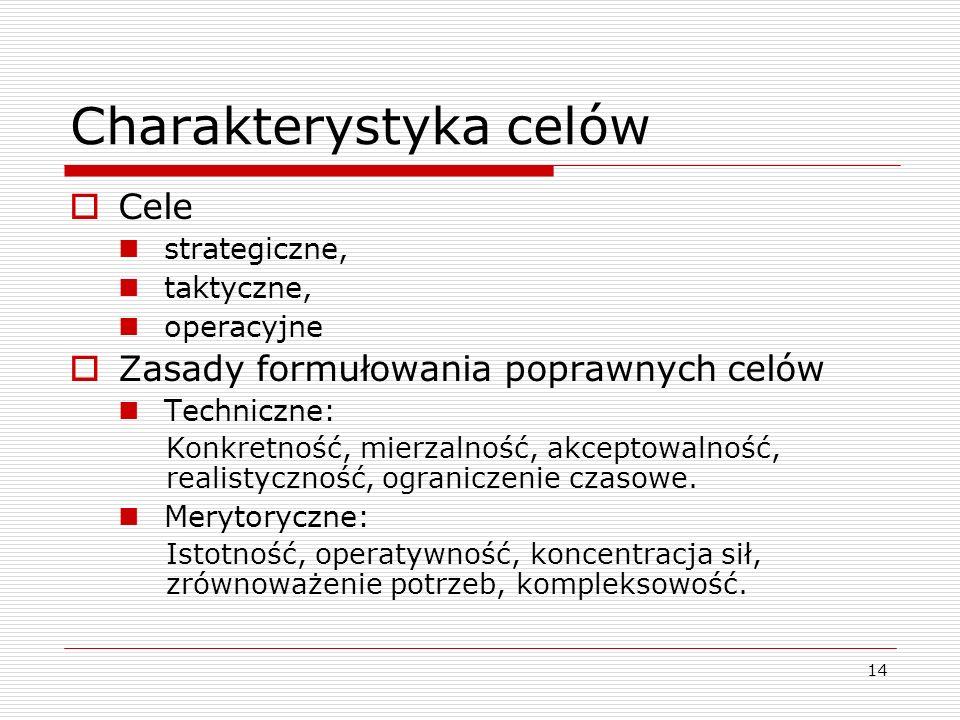 14 Charakterystyka celów  Cele strategiczne, taktyczne, operacyjne  Zasady formułowania poprawnych celów Techniczne: Konkretność, mierzalność, akcep