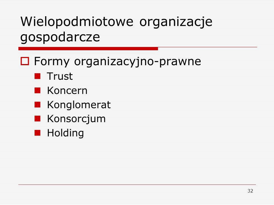 32 Wielopodmiotowe organizacje gospodarcze  Formy organizacyjno-prawne Trust Koncern Konglomerat Konsorcjum Holding