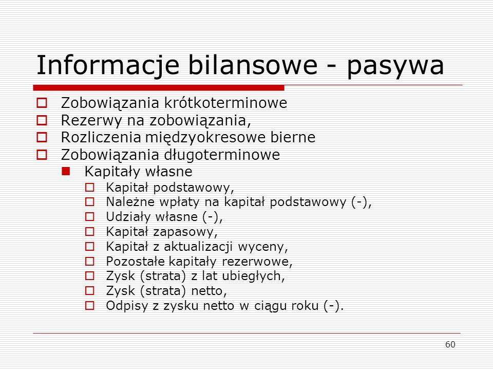 60 Informacje bilansowe - pasywa  Zobowiązania krótkoterminowe  Rezerwy na zobowiązania,  Rozliczenia międzyokresowe bierne  Zobowiązania długoter