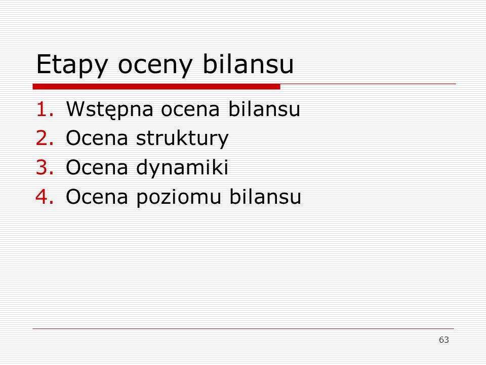 63 Etapy oceny bilansu 1.Wstępna ocena bilansu 2.Ocena struktury 3.Ocena dynamiki 4.Ocena poziomu bilansu