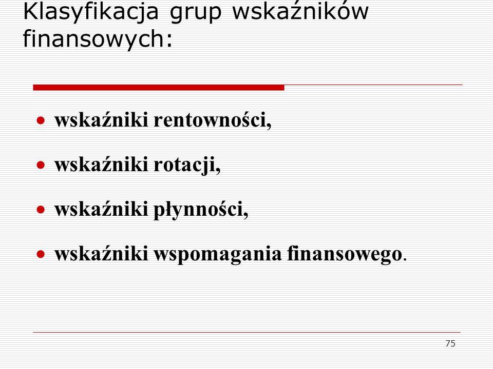 Klasyfikacja grup wskaźników finansowych:  wskaźniki rentowności,  wskaźniki rotacji,  wskaźniki płynności,  wskaźniki wspomagania finansowego. 75