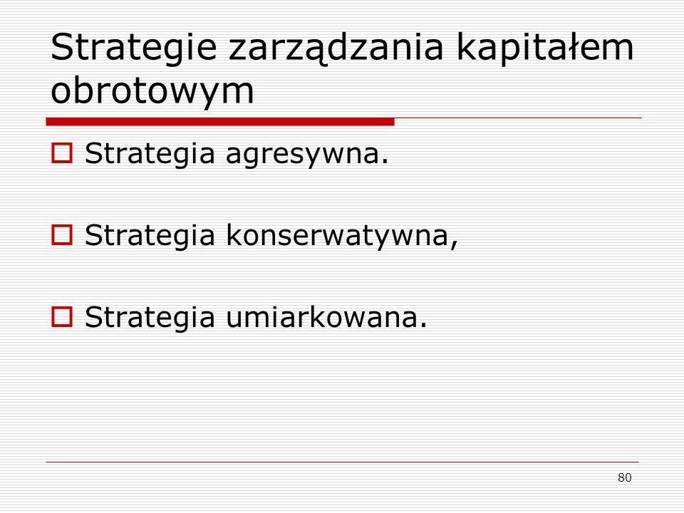 Strategie zarządzania kapitałem obrotowym  Strategia agresywna.  Strategia konserwatywna,  Strategia umiarkowana. 80