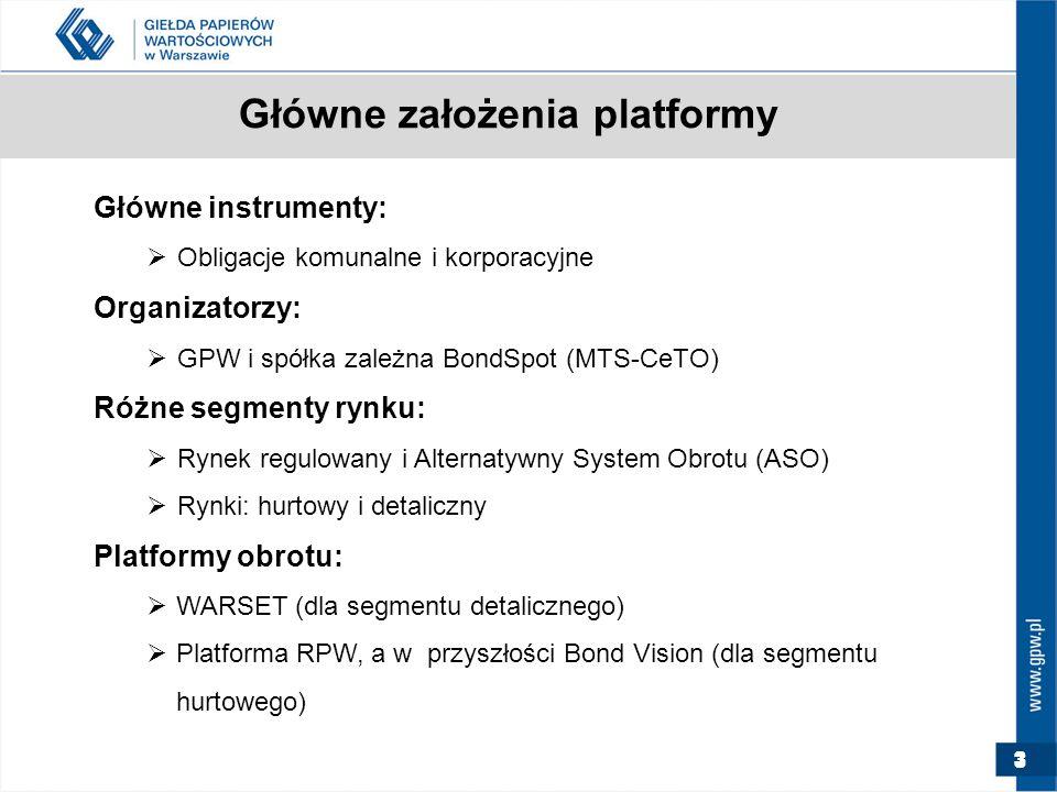 3 Główne założenia platformy Główne instrumenty:  Obligacje komunalne i korporacyjne Organizatorzy:  GPW i spółka zależna BondSpot (MTS-CeTO) Różne segmenty rynku:  Rynek regulowany i Alternatywny System Obrotu (ASO)  Rynki: hurtowy i detaliczny Platformy obrotu:  WARSET (dla segmentu detalicznego)  Platforma RPW, a w przyszłości Bond Vision (dla segmentu hurtowego)