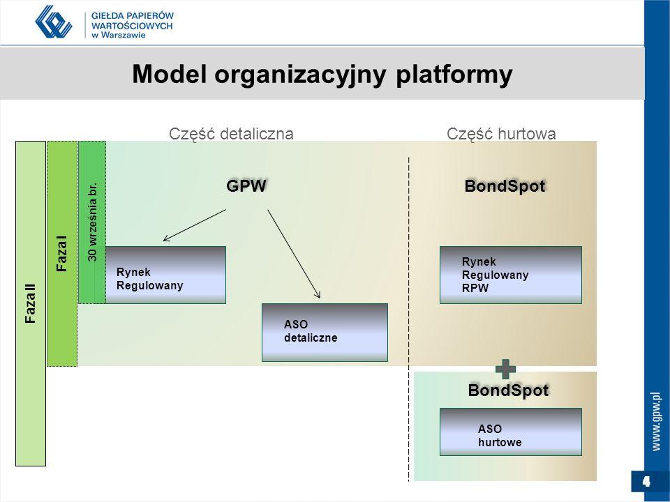 4 Model organizacyjny platformy BondSpot GPW BondSpot ASO detaliczne Rynek Regulowany RPW ASO hurtowe Rynek Regulowany Faza I Faza II Część detalicznaCzęść hurtowa Model organizacyjny platformy 30 września br.