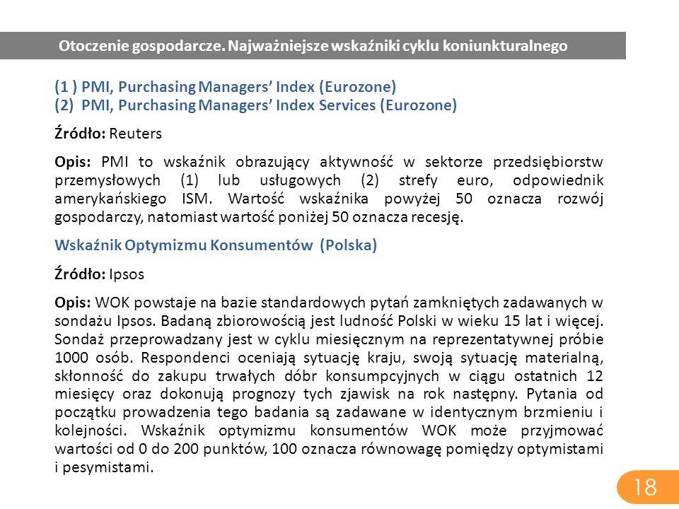 18 Otoczenie gospodarcze. Najważniejsze wskaźniki cyklu koniunkturalnego (1 ) PMI, Purchasing Managers' Index (Eurozone) (2) PMI, Purchasing Managers'