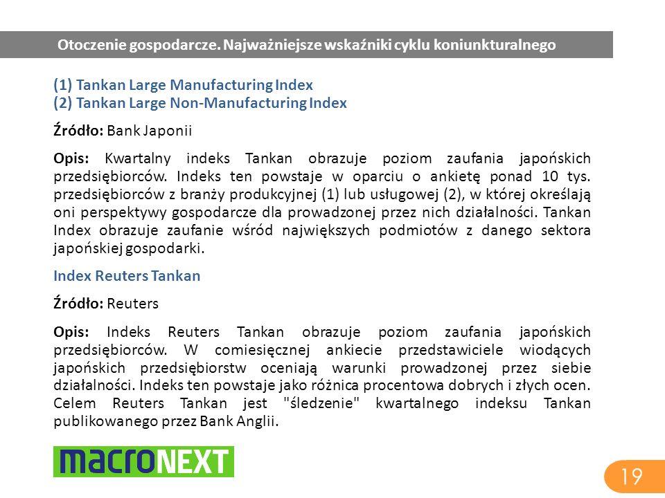 19 Otoczenie gospodarcze. Najważniejsze wskaźniki cyklu koniunkturalnego (1) Tankan Large Manufacturing Index (2) Tankan Large Non-Manufacturing Index
