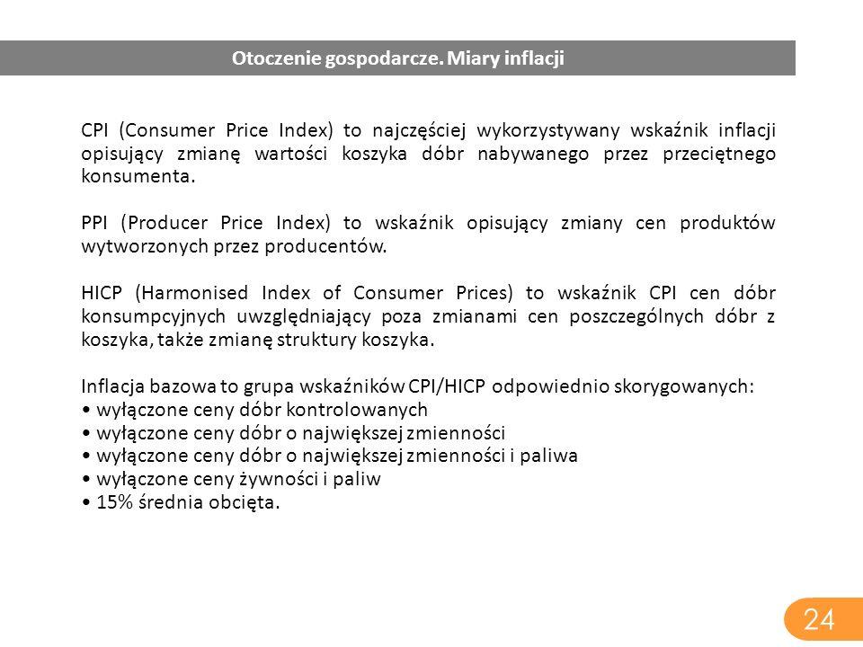CPI (Consumer Price Index) to najczęściej wykorzystywany wskaźnik inflacji opisujący zmianę wartości koszyka dóbr nabywanego przez przeciętnego konsum