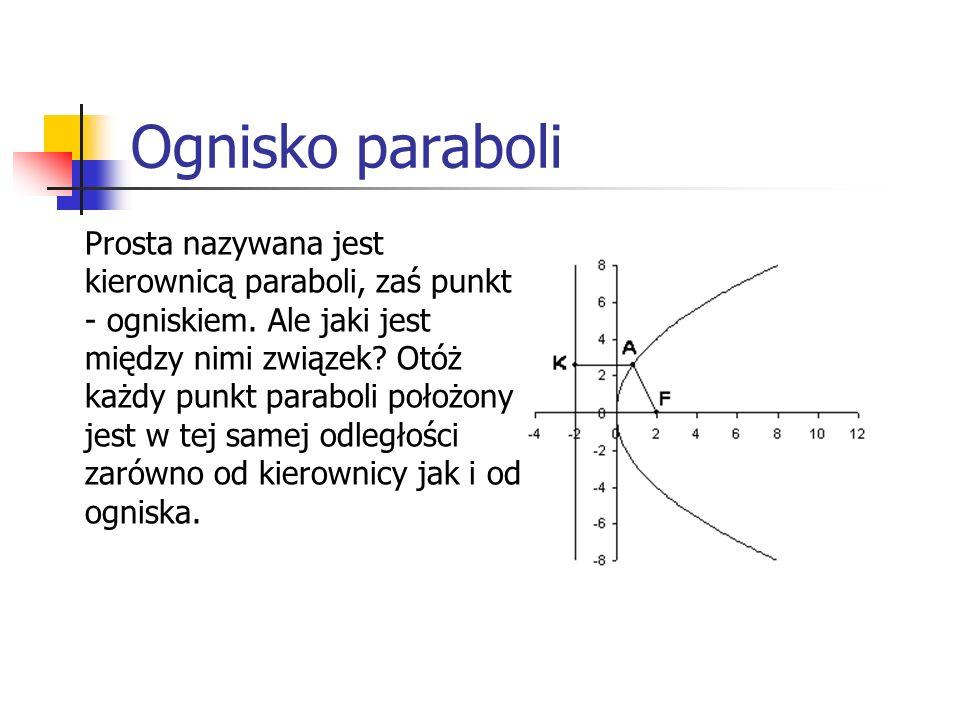 Ognisko paraboli Prosta nazywana jest kierownicą paraboli, zaś punkt - ogniskiem. Ale jaki jest między nimi związek? Otóż każdy punkt paraboli położon