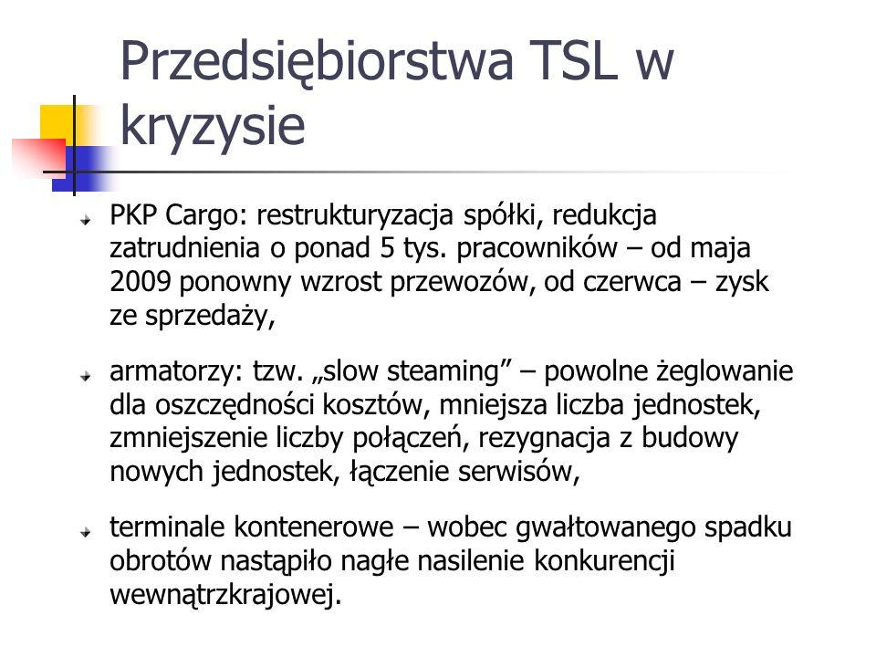 Przedsiębiorstwa TSL w kryzysie PKP Cargo: restrukturyzacja spółki, redukcja zatrudnienia o ponad 5 tys. pracowników – od maja 2009 ponowny wzrost prz