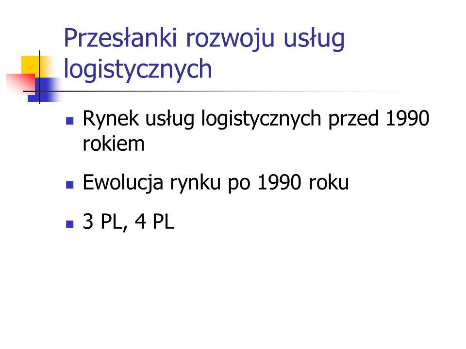 Przesłanki rozwoju usług logistycznych Rynek usług logistycznych przed 1990 rokiem Ewolucja rynku po 1990 roku 3 PL, 4 PL