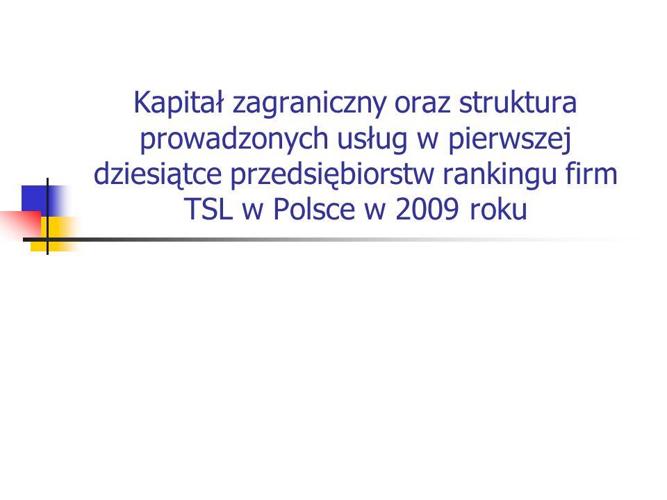 Kapitał zagraniczny oraz struktura prowadzonych usług w pierwszej dziesiątce przedsiębiorstw rankingu firm TSL w Polsce w 2009 roku