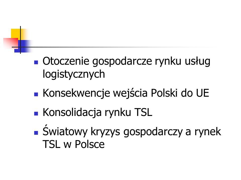 Otoczenie gospodarcze rynku usług logistycznych Konsekwencje wejścia Polski do UE Konsolidacja rynku TSL Światowy kryzys gospodarczy a rynek TSL w Pol