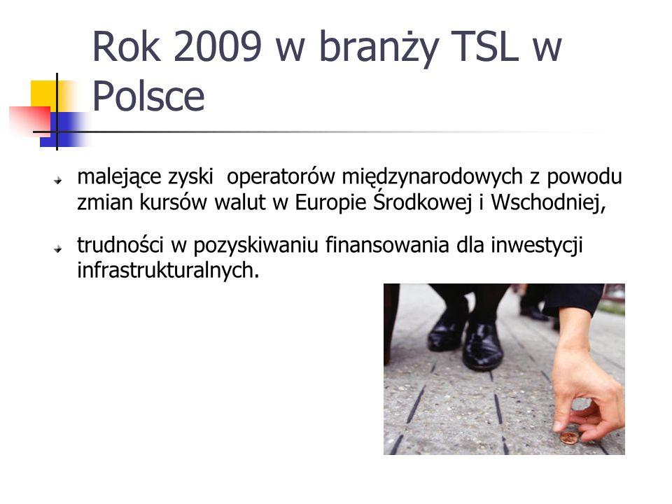 Rok 2009 w branży TSL w Polsce malejące zyski operatorów międzynarodowych z powodu zmian kursów walut w Europie Środkowej i Wschodniej, trudności w po
