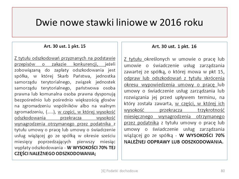 Dwie nowe stawki liniowe w 2016 roku Art. 30 ust. 1 pkt. 15 Z tytułu odszkodowań przyznanych na podstawie przepisów o zakazie konkurencji, jeżeli zobo