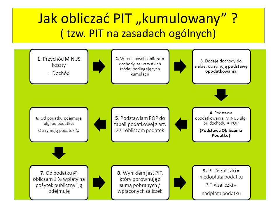 """Jak obliczać PIT """"kumulowany .( tzw. PIT na zasadach ogólnych) 1."""