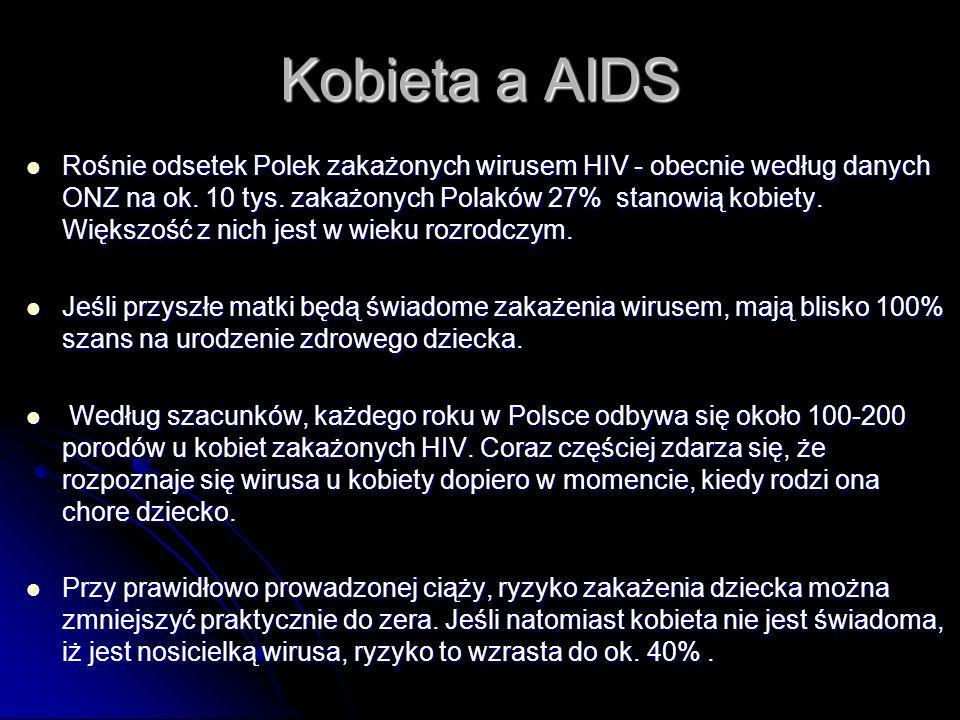 Kobieta a AIDS Rośnie odsetek Polek zakażonych wirusem HIV - obecnie według danych ONZ na ok. 10 tys. zakażonych Polaków 27% stanowią kobiety. Większo