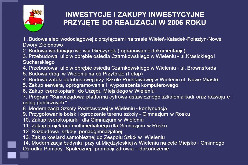 1.Budowa sieci wodociągowej z przyłączami na trasie Wieleń-Kaładek-Folsztyn-Nowe Dwory-Zielonowo 2.