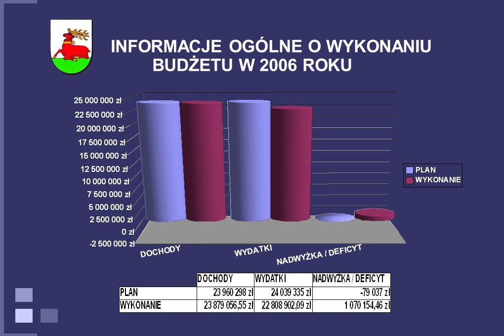 INFORMACJE OGÓLNE O WYKONANIU BUDŻETU W 2006 ROKU