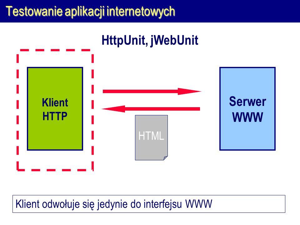Testowanie aplikacji internetowych Serwer WWW HTML Klient HTTP HttpUnit, jWebUnit Klient odwołuje się jedynie do interfejsu WWW