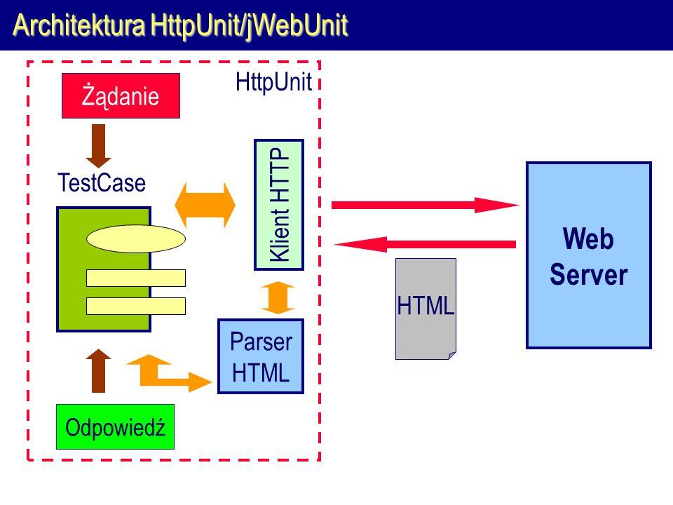 Architektura HttpUnit/jWebUnit Web Server HTML Klient HTTP Parser HTML TestCase Odpowiedź Żądanie HttpUnit