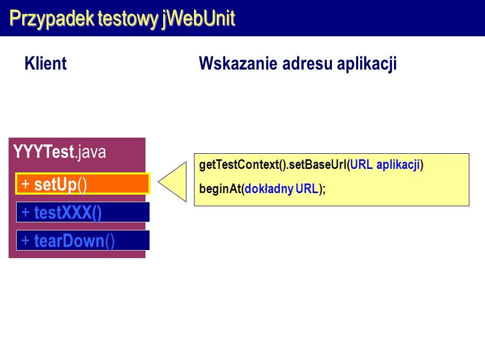 Przypadek testowy jWebUnit YYYTest.java + testXXX() + tearDown () + setUp () Klient getTestContext().setBaseUrl(URL aplikacji) beginAt(dokładny URL); Wskazanie adresu aplikacji