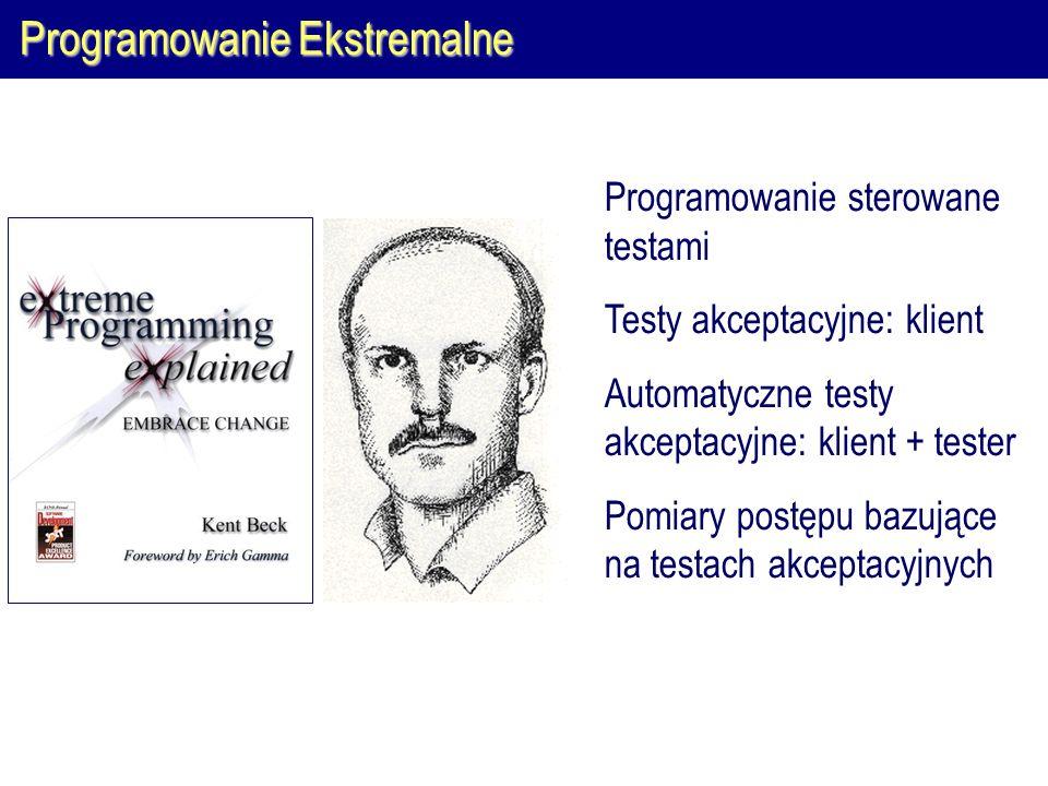 Programowanie Ekstremalne Programowanie sterowane testami Testy akceptacyjne: klient Automatyczne testy akceptacyjne: klient + tester Pomiary postępu bazujące na testach akceptacyjnych
