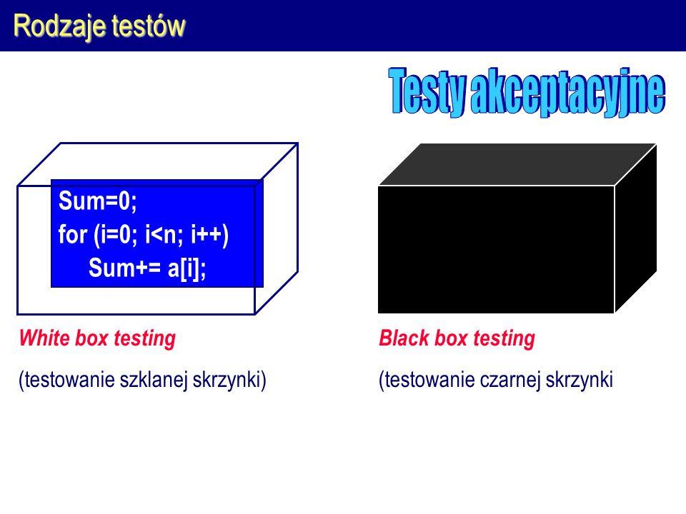 Rodzaje testów Sum=0; for (i=0; i<n; i++) Sum+= a[i]; White box testing (testowanie szklanej skrzynki) Black box testing (testowanie czarnej skrzynki)