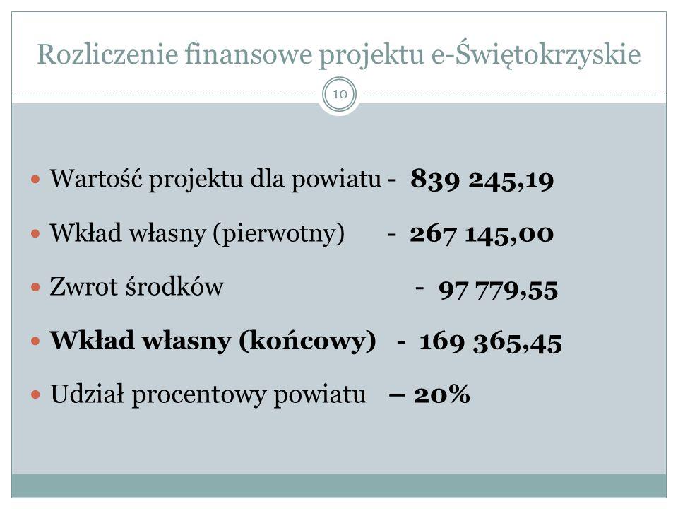 10 Rozliczenie finansowe projektu e-Świętokrzyskie Wartość projektu dla powiatu - 839 245,19 Wkład własny (pierwotny) - 267 145,00 Zwrot środków - 97 779,55 Wkład własny (końcowy) - 169 365,45 Udział procentowy powiatu – 20%