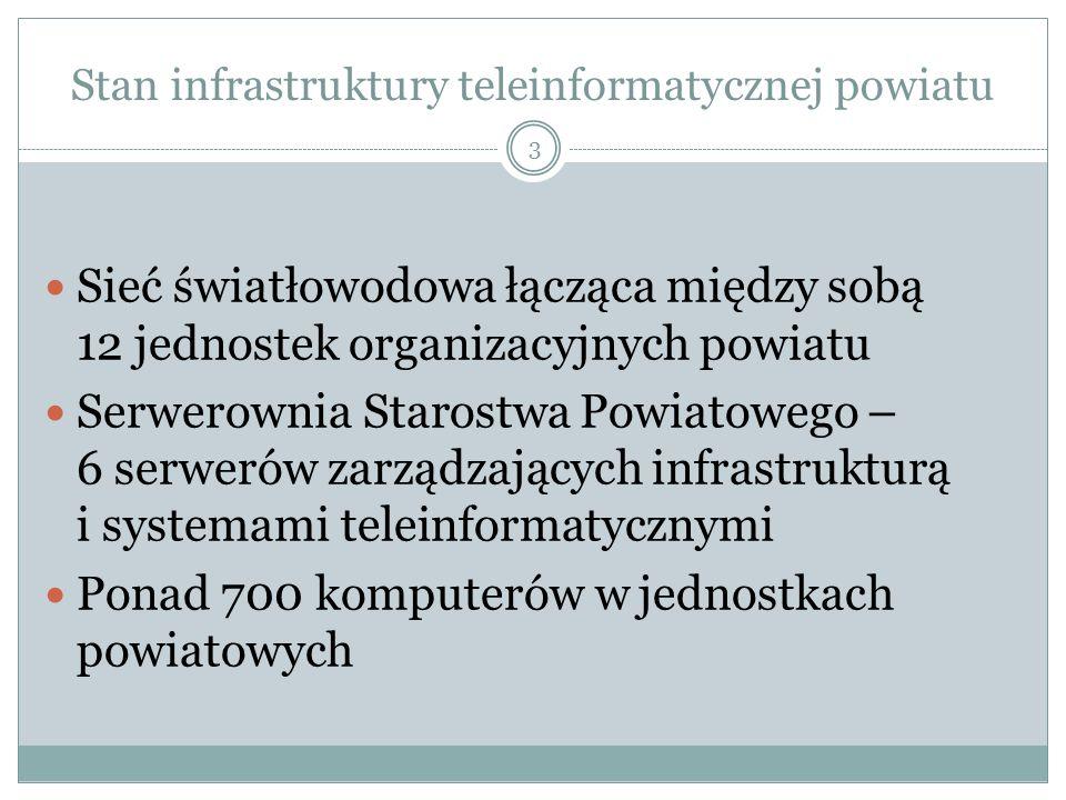 3 Stan infrastruktury teleinformatycznej powiatu Sieć światłowodowa łącząca między sobą 12 jednostek organizacyjnych powiatu Serwerownia Starostwa Powiatowego – 6 serwerów zarządzających infrastrukturą i systemami teleinformatycznymi Ponad 700 komputerów w jednostkach powiatowych